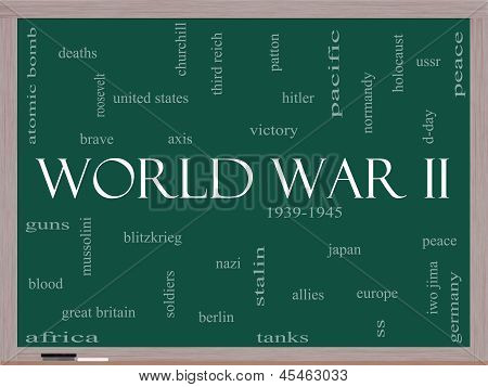 World War Ii Word Cloud Concept On A Blackboard