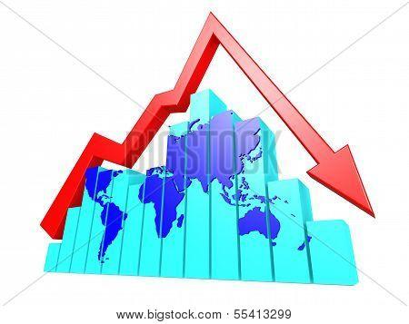 World graph down