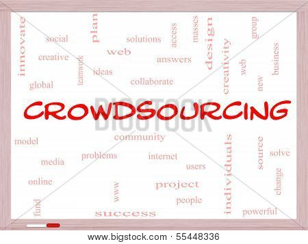 Crowdsourcing Word Cloud Concept On A Whiteboard