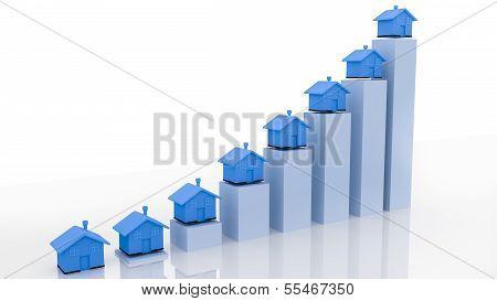 Housemarket Graph Rise
