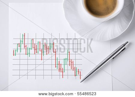 business and money concept - paper with forex chart in it and coffee
