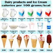 stock photo of milk products  - illustration of a set of different dairy product calorie milk - JPG