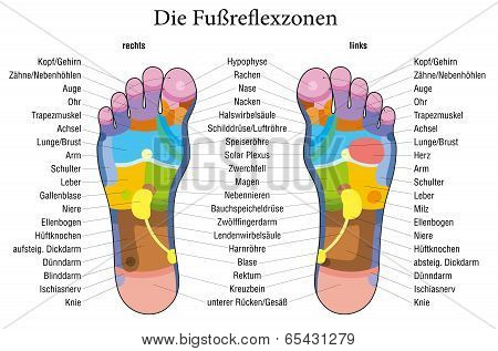 Foot reflexology chart german description