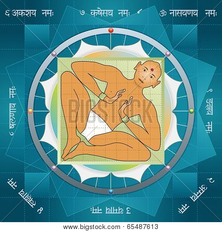 Vastu purusha mandala describes an ancient vedic conception of the Vastu Shastra building, based on the idea that space around us is a celestial alive organism