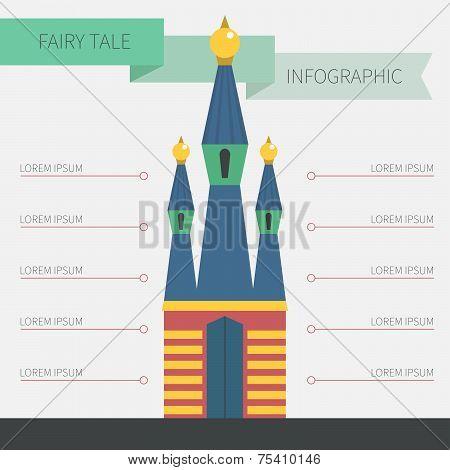 Fairytale card