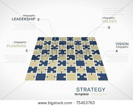 Field perspective strategy