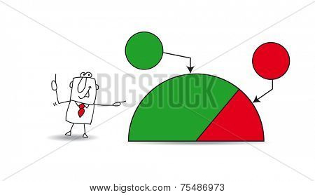 Pie chart with a businessman. Joe shows a pie chart with the results of his company. the balance sheet is very good. the goals are growing up.  Write your data in the free space.