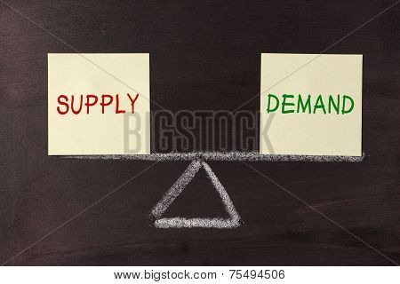 Supply And Demand Balance