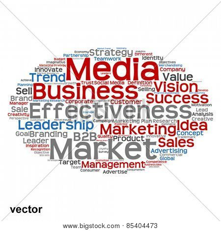 Vector concept or conceptual abstract business success word cloud or wordcloud isolated on white background