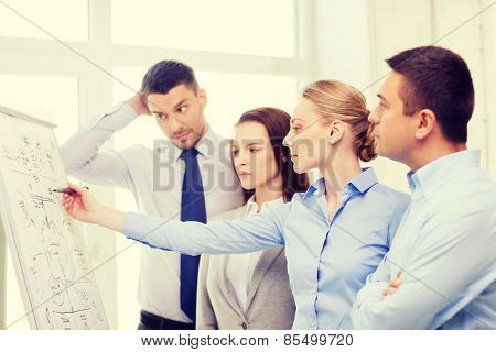 business, education and office concept - serious business team with flip board in office discussing something