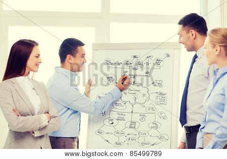 business, education and office concept - smiling business team with flip board in office discussing something