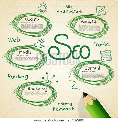 Creative infographic layout about Search Engine Optimization process.