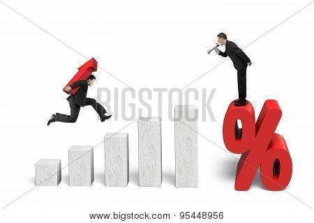 Businessman Shouting On Percentage Mark Another Carrying Arrow Up