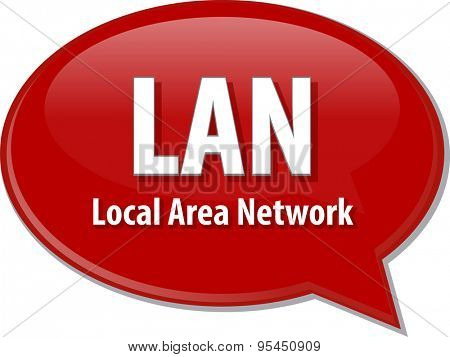 Speech bubble illustration of information technology acronym abbreviation term definition LAN Local Area Network