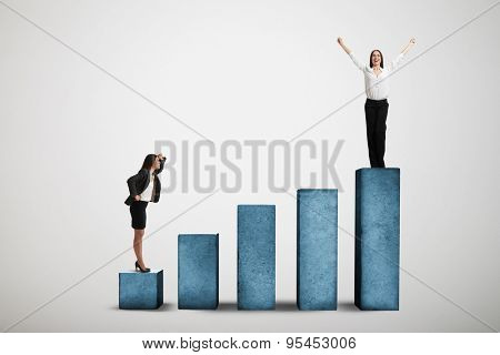 businesswoman standing at the lower step of diagram and looking up at the winner over light grey background