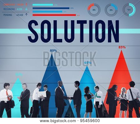 Solution Decision Discovery Problem Solving Concept