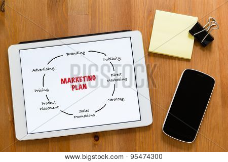 Working desk with mobile phone and digital tablet showing marketing planning