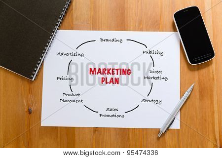 White paper on desk with cellphone showing marketing planning