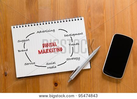 Mobile phone on desk with handbook drafting about digital marketing concept