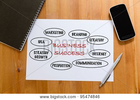 White paper on desk with cellphone showing marketing success concept