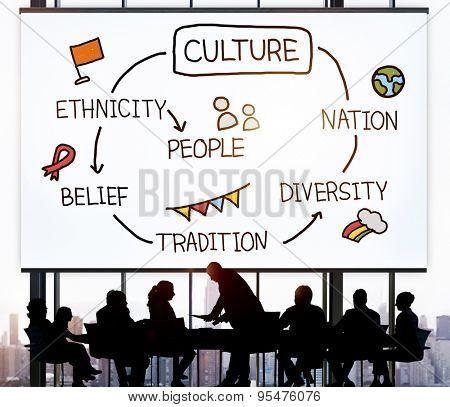 Culture Ethnicity Diversity Nation People Concept