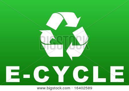 E-Cycle cartaz horizontal