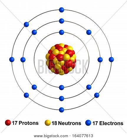 3d render of atom structure of chlorine isolated over white background Protons are represented as red spheres neutron as yellow spheres electrons as blue spheres