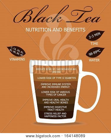 Nutrition and Benefits Tea. Black tea, infographic concept.