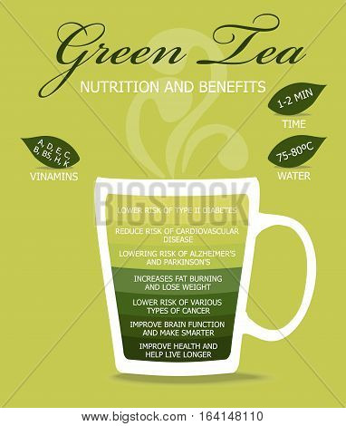 Nutrition and Benefits Tea. Green tea, infographic concept.