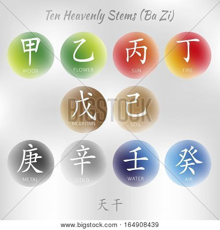 Set of symbols from chinese hieroglyphs. Translation of 10 zodiac heavenly stems, feng shui signs hieroglyph.