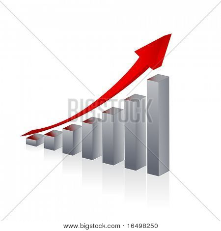 3d graph showing rise in profits or earnings