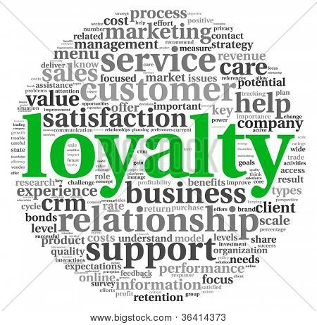 Customer loyalty concept in word tag cloud on white background