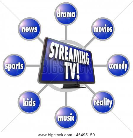 A grid showing the types of programs you can download or stream on the Internet and send to your HDTV television via streaming to view or watch in your home