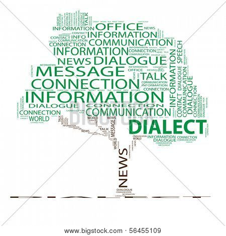 High resolution concept or conceptual dialect green tree word cloud on white background wordcloud