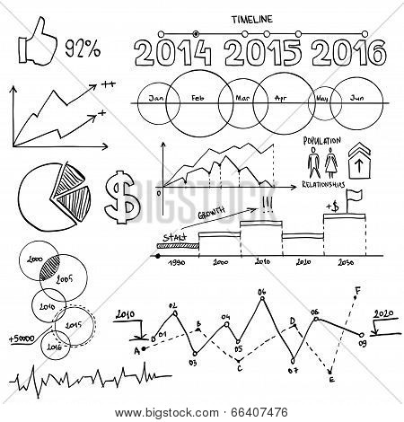 Business and finanse hand draw doodle elements graph chart timeline