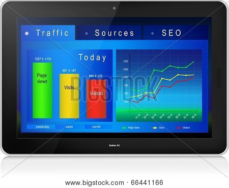 Web Site Analytics On Tablet Pc Screen