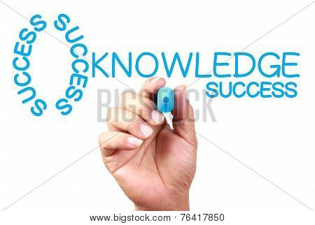 Knowledge Is Key Of Success