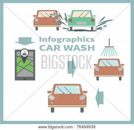 Infographics process of washing car