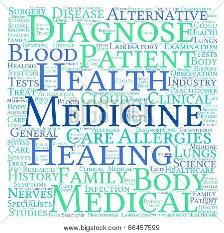 Medicine Word Cloud