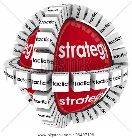 Strategy and tactics to achieve success in goal, mission or objective through a process, system or procedure