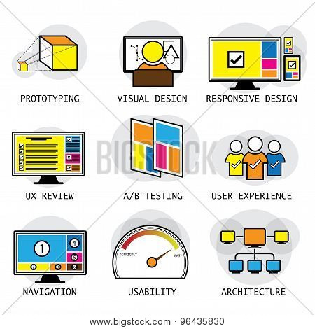 Line Vector Design Of User Interface  & User Experience Concepts