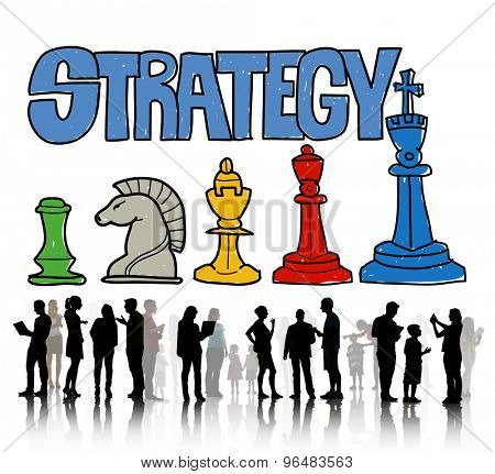 Strategy Analysis Aspiration Plan Solution Concept