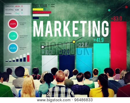 Marketing Branding Commercial Advertisement Plan Concept