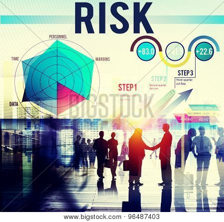 Risk Danger Management Security Hazard Concept