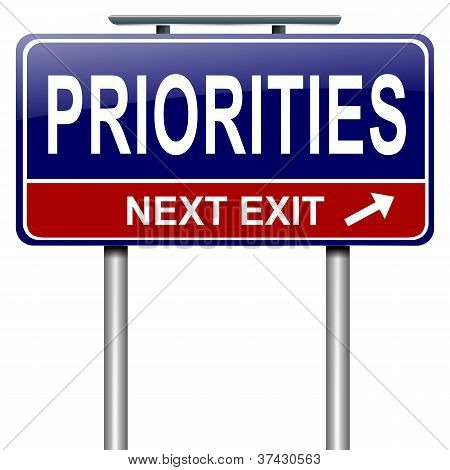Priorities Concept.