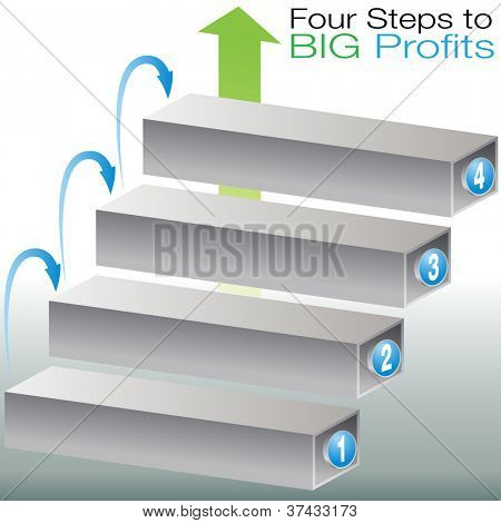 An image of a success steps chart.