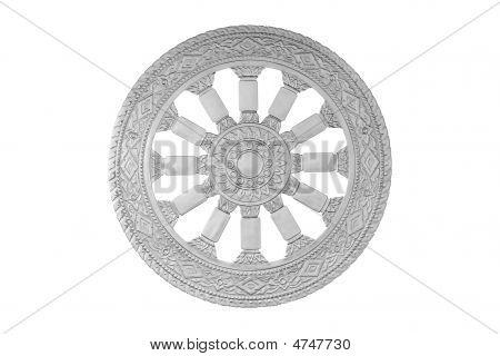 Sansara Wheel