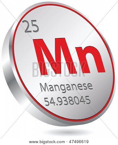manganese element