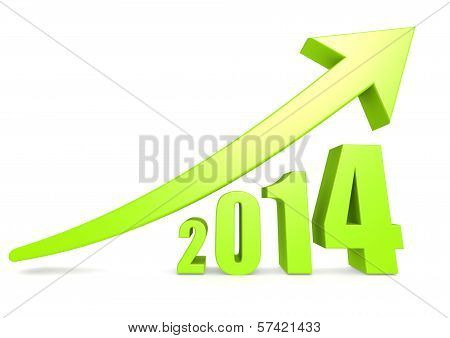 Growth of 2014