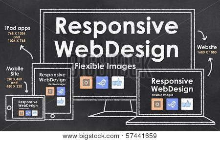 Scalable With Responsive Web Design